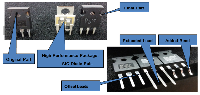 Standard and Custom Semiconductor Packaging